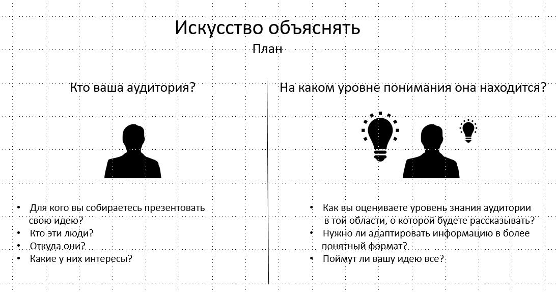 Искусство объяснять: план