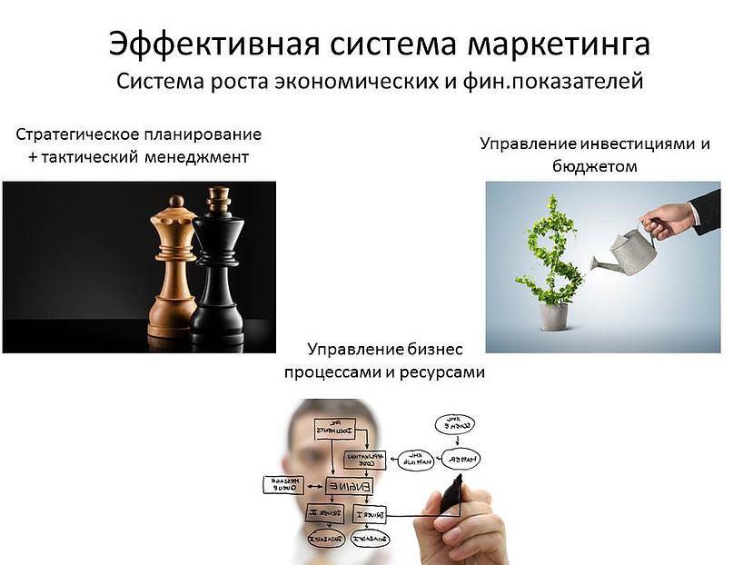 Рост экономических и фин.показателей