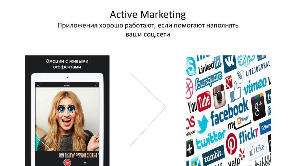 Мобильный маркетинг: приложение которое работает
