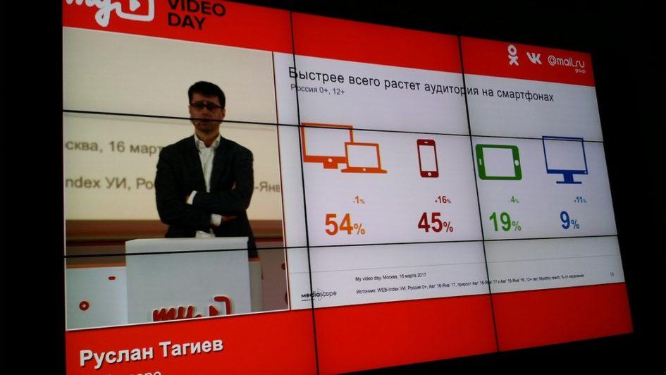 Mediascope: рост интернет потребления на разных устройствах