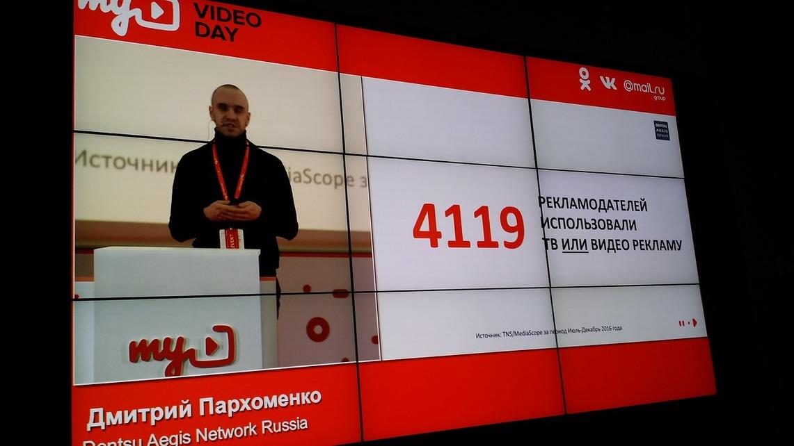 Видео реклама: число рекламодателей