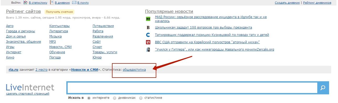 посмотреть статистику liveinternet