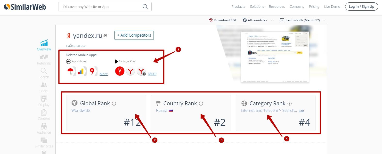 интернет маркетолог инструменты similar web