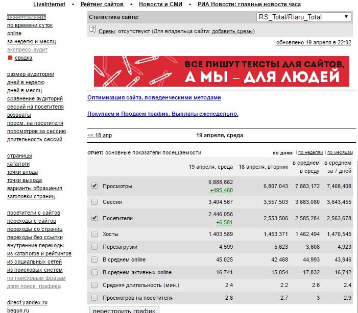 статистика сайта liveinternet как посмотреть