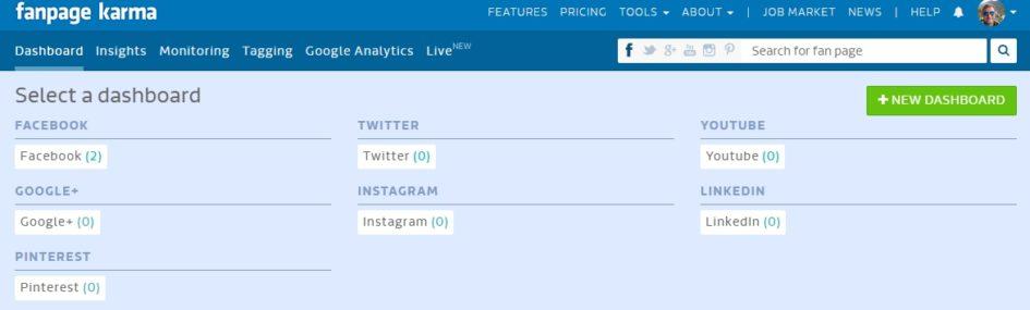 fanpagekarma инструкия анализ социальных сетей