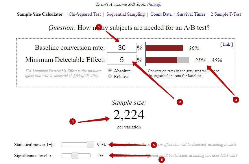 AB test нужная выборка