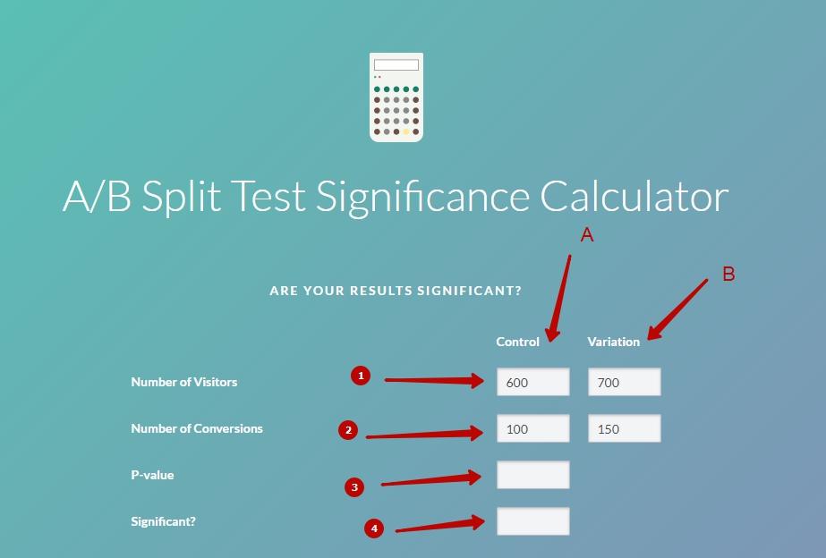AB test проверка значимости результатов