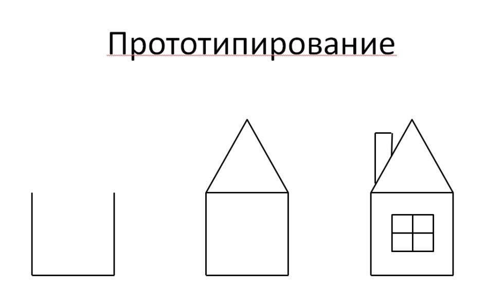 Прототипирование