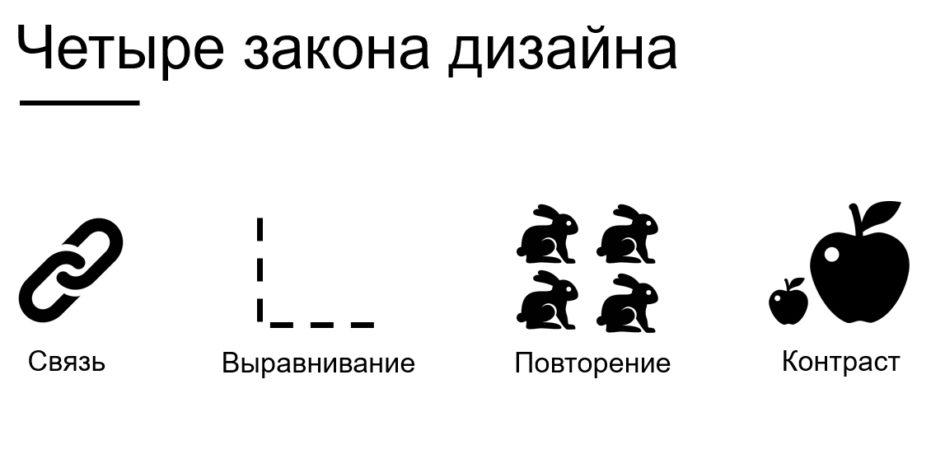 Дизайн презентации: четыре закона