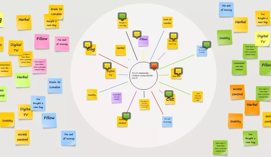 Realtimeboard mind map