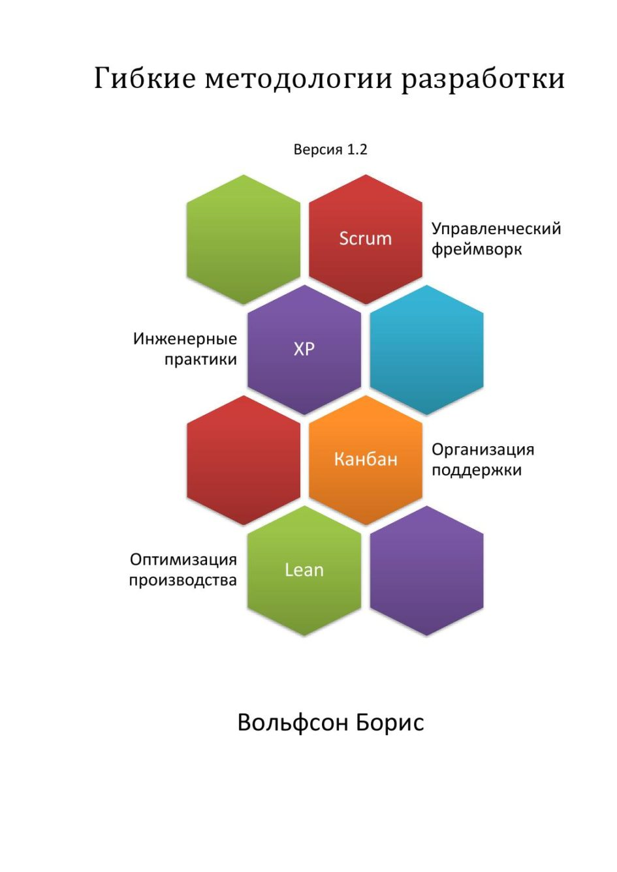 Гибкие методологии разработки (Борис Вольфсон)