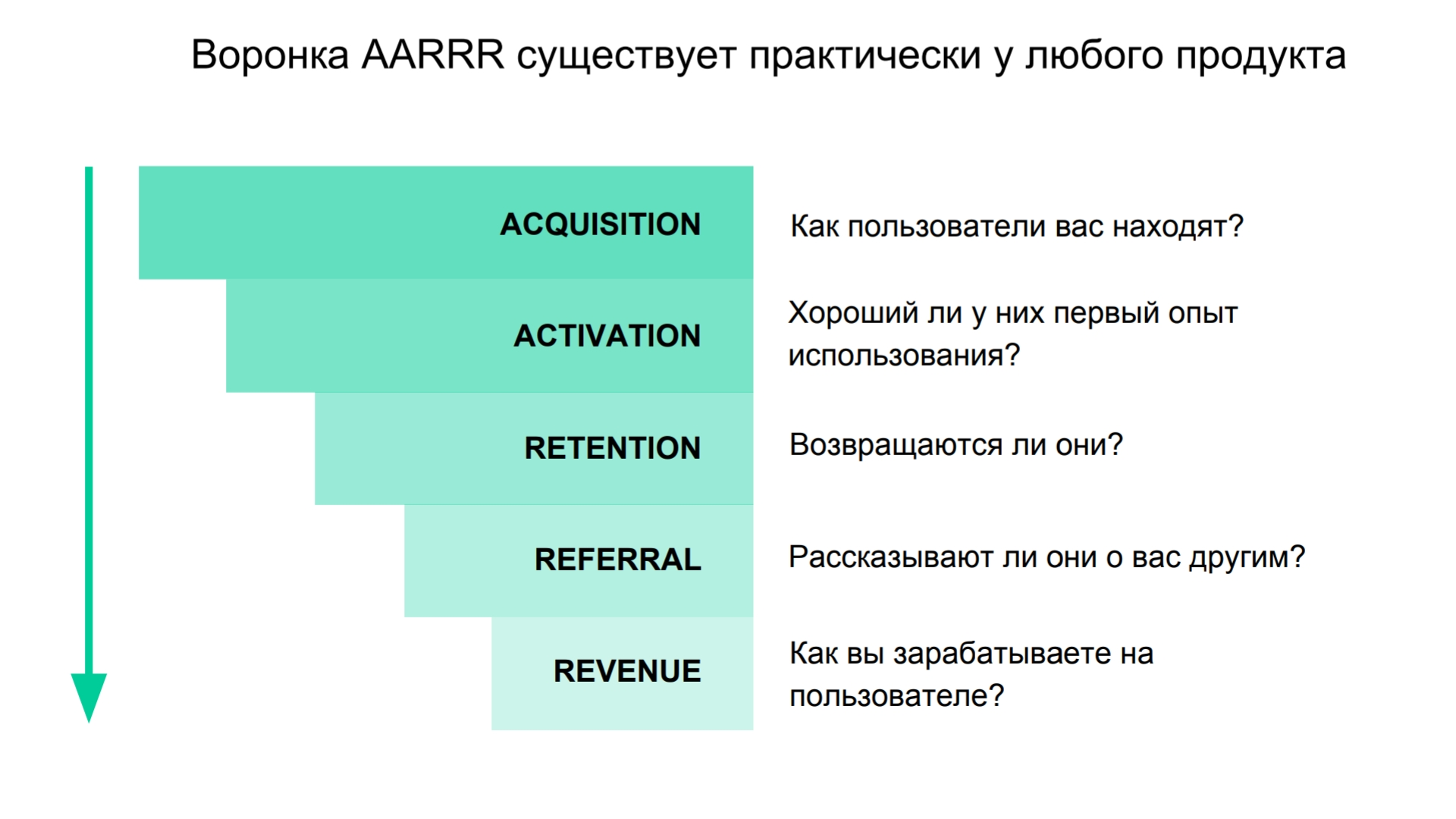 AARRR: пиратские метрики