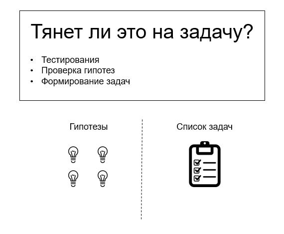 Бэклог продукта: формирование списка задач
