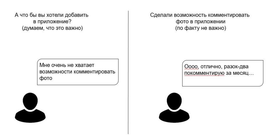 Проводить исследование пользователей