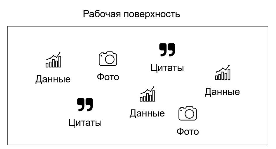 Бизнес идеи: данные